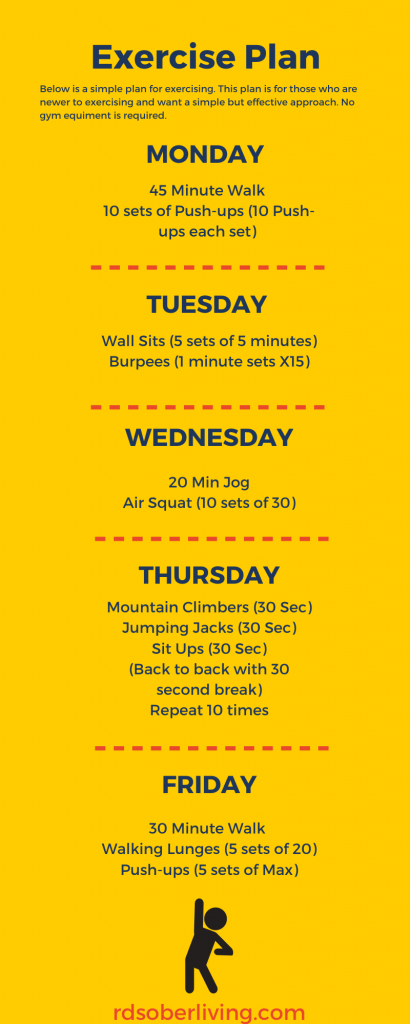 Exercise graphic plan